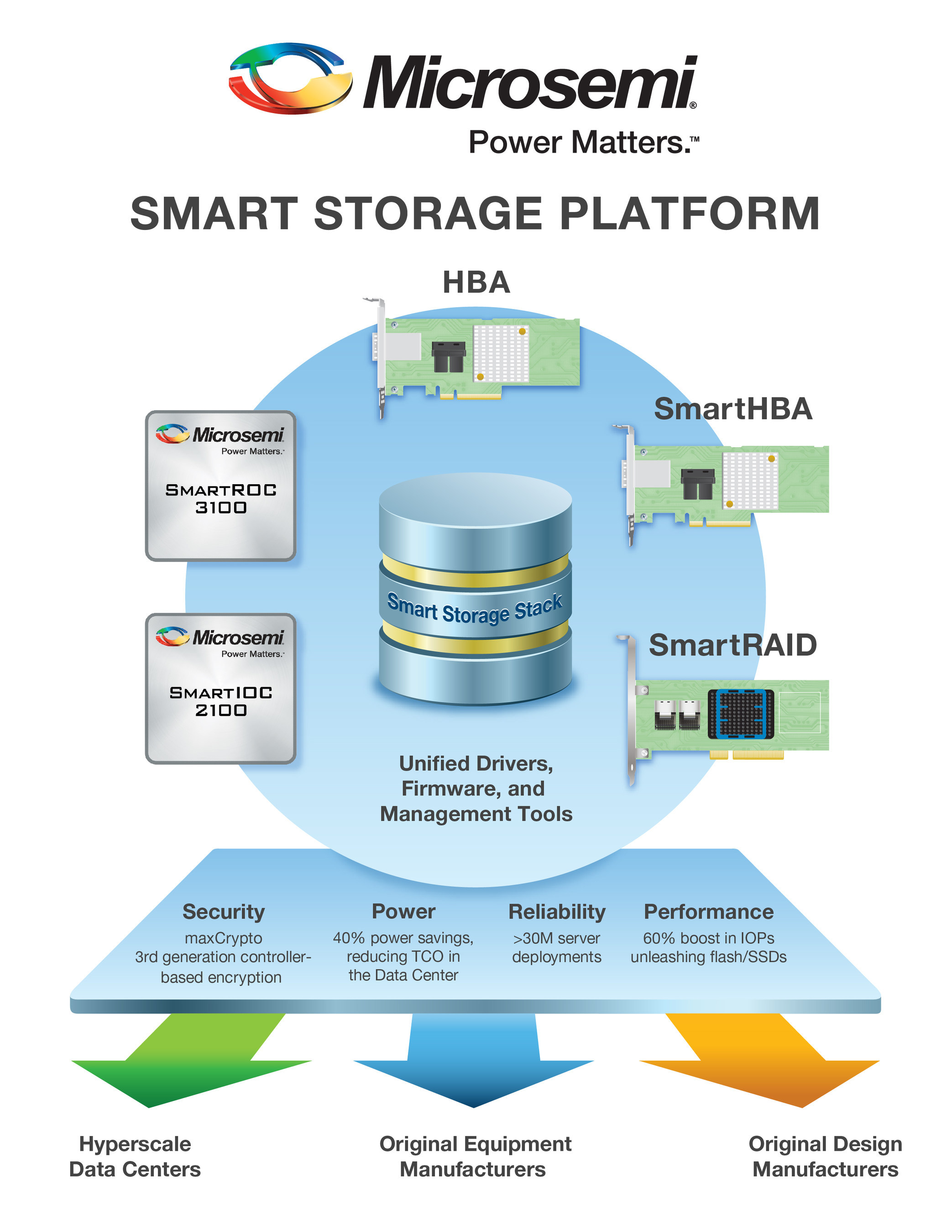 Microsemi_Corporation_Luxor_Infographic